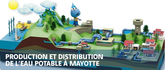 Production et distribution de l'eau potable à Mayotte